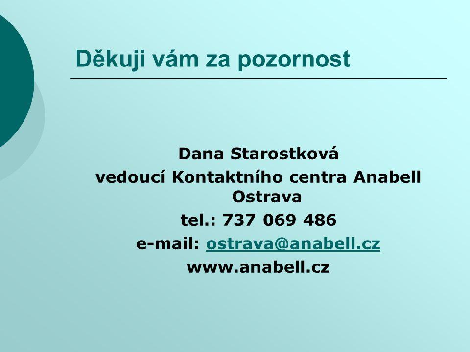 Děkuji vám za pozornost Dana Starostková vedoucí Kontaktního centra Anabell Ostrava tel.: 737 069 486 e-mail: ostrava@anabell.czostrava@anabell.cz www.anabell.cz