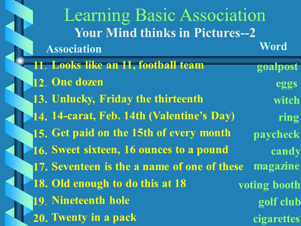 Learning Basic Association Your Mind thinks in Pictures AssociationWord 1.