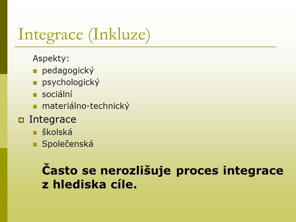 Integrace (Inkluze) Aspekty: pedagogický psychologický sociální materiálno-technický  Integrace školská Společenská Často se nerozlišuje proces integ