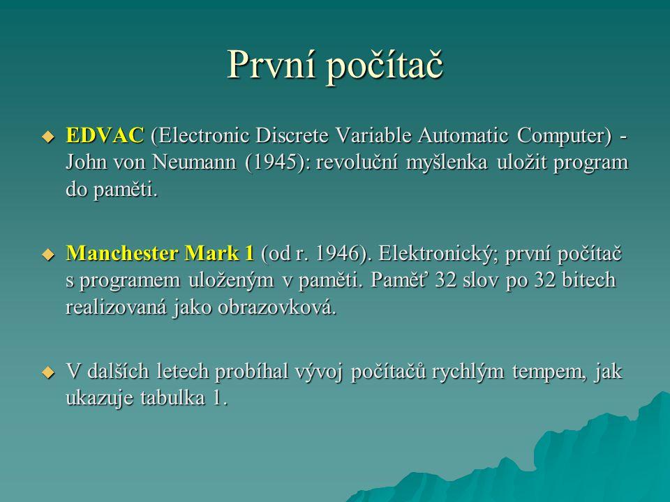 První počítač  EDVAC (Electronic Discrete Variable Automatic Computer) - John von Neumann (1945): revoluční myšlenka uložit program do paměti.  Manc