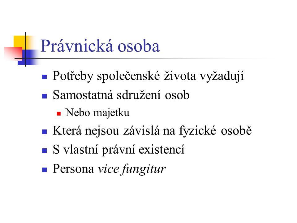 Spolky Universitates, collegia, sodalicia Vznik – dle zák.
