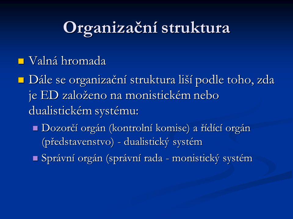 Organizační struktura Valná hromada Valná hromada Dále se organizační struktura liší podle toho, zda je ED založeno na monistickém nebo dualistickém systému: Dále se organizační struktura liší podle toho, zda je ED založeno na monistickém nebo dualistickém systému: Dozorčí orgán (kontrolní komise) a řídící orgán (představenstvo) - dualistický systém Dozorčí orgán (kontrolní komise) a řídící orgán (představenstvo) - dualistický systém Správní orgán (správní rada - monistický systém Správní orgán (správní rada - monistický systém