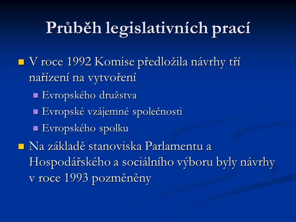 Průběh legislativních prací V roce 1992 Komise předložila návrhy tří nařízení na vytvoření V roce 1992 Komise předložila návrhy tří nařízení na vytvoření Evropského družstva Evropského družstva Evropské vzájemné společnosti Evropské vzájemné společnosti Evropského spolku Evropského spolku Na základě stanoviska Parlamentu a Hospodářského a sociálního výboru byly návrhy v roce 1993 pozměněny Na základě stanoviska Parlamentu a Hospodářského a sociálního výboru byly návrhy v roce 1993 pozměněny