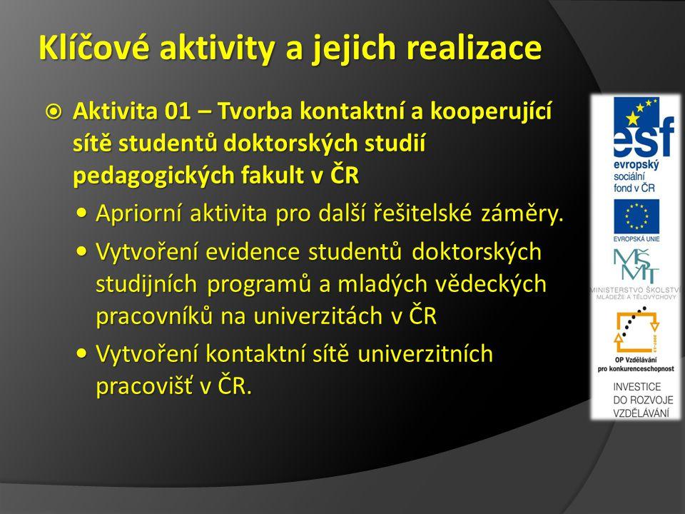 Klíčové aktivity a jejich realizace  Aktivita 01 – Tvorba kontaktní a kooperující sítě studentů doktorských studií pedagogických fakult v ČR Apriorní aktivita pro další řešitelské záměry.