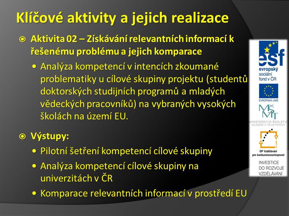 Klíčové aktivity a jejich realizace  Aktivita 02 – Získávání relevantních informací k řešenému problému a jejich komparace Analýza kompetencí v inten