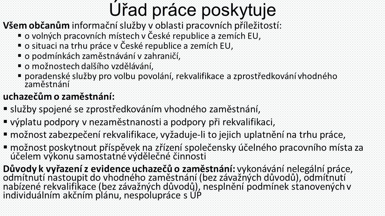 Úřad práce poskytuje Všem občanům informační služby v oblasti pracovních příležitostí:  o volných pracovních místech v České republice a zemích EU,  o situaci na trhu práce v České republice a zemích EU,  o podmínkách zaměstnávání v zahraničí,  o možnostech dalšího vzdělávání,  poradenské služby pro volbu povolání, rekvalifikace a zprostředkování vhodného zaměstnání uchazečům o zaměstnání:  služby spojené se zprostředkováním vhodného zaměstnání,  výplatu podpory v nezaměstnanosti a podpory při rekvalifikaci,  možnost zabezpečení rekvalifikace, vyžaduje-li to jejich uplatnění na trhu práce,  možnost poskytnout příspěvek na zřízení společensky účelného pracovního místa za účelem výkonu samostatné výdělečné činnosti Důvody k vyřazení z evidence uchazečů o zaměstnání: vykonávání nelegální práce, odmítnutí nastoupit do vhodného zaměstnání (bez závažných důvodů), odmítnutí nabízené rekvalifikace (bez závažných důvodů), nesplnění podmínek stanovených v individuálním akčním plánu, nespolupráce s ÚP