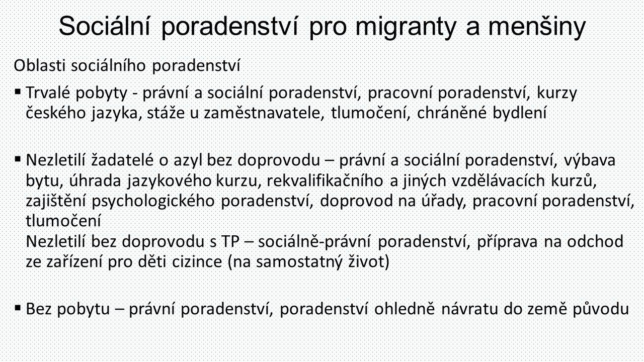 Sociální poradenství pro migranty a menšiny Oblasti sociálního poradenství  Trvalé pobyty - právní a sociální poradenství, pracovní poradenství, kurzy českého jazyka, stáže u zaměstnavatele, tlumočení, chráněné bydlení  Nezletilí žadatelé o azyl bez doprovodu – právní a sociální poradenství, výbava bytu, úhrada jazykového kurzu, rekvalifikačního a jiných vzdělávacích kurzů, zajištění psychologického poradenství, doprovod na úřady, pracovní poradenství, tlumočení Nezletilí bez doprovodu s TP – sociálně-právní poradenství, příprava na odchod ze zařízení pro děti cizince (na samostatný život)  Bez pobytu – právní poradenství, poradenství ohledně návratu do země původu
