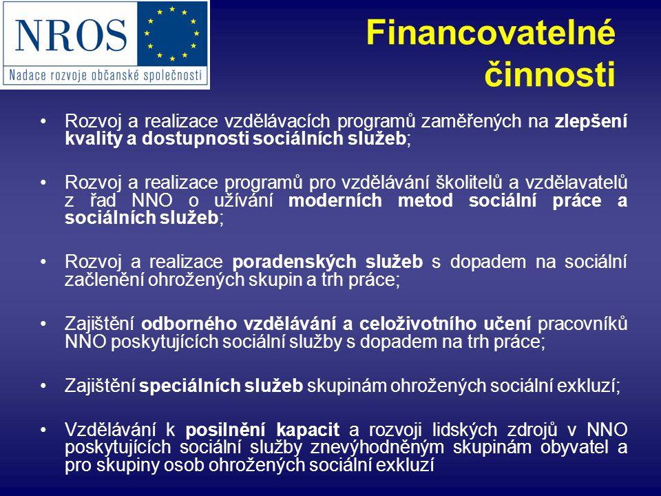 Financovatelné činnosti Rozvoj a realizace vzdělávacích programů zaměřených na zlepšení kvality a dostupnosti sociálních služeb; Rozvoj a realizace programů pro vzdělávání školitelů a vzdělavatelů z řad NNO o užívání moderních metod sociální práce a sociálních služeb; Rozvoj a realizace poradenských služeb s dopadem na sociální začlenění ohrožených skupin a trh práce; Zajištění odborného vzdělávání a celoživotního učení pracovníků NNO poskytujících sociální služby s dopadem na trh práce; Zajištění speciálních služeb skupinám ohrožených sociální exkluzí; Vzdělávání k posilnění kapacit a rozvoji lidských zdrojů v NNO poskytujících sociální služby znevýhodněným skupinám obyvatel a pro skupiny osob ohrožených sociální exkluzí