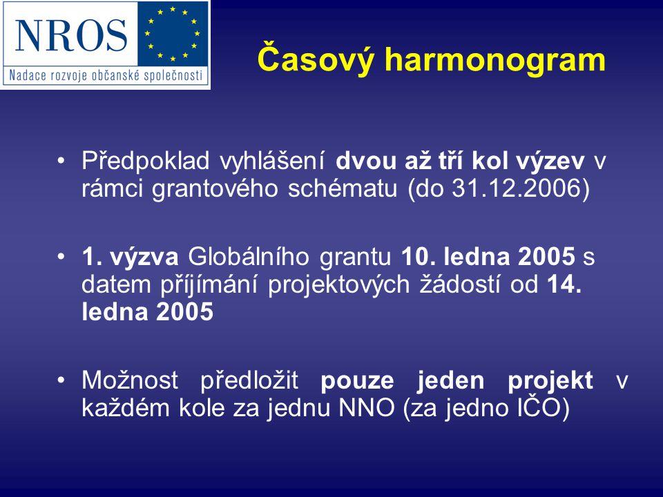 Předpoklad vyhlášení dvou až tří kol výzev v rámci grantového schématu (do 31.12.2006) 1. výzva Globálního grantu 10. ledna 2005 s datem příjímání pro