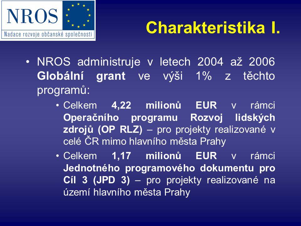 Charakteristika I. NROS administruje v letech 2004 až 2006 Globální grant ve výši 1% z těchto programů: Celkem 4,22 milionů EUR v rámci Operačního pro
