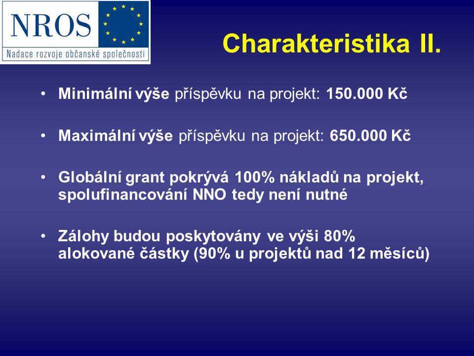 Charakteristika II. Minimální výše příspěvku na projekt: 150.000 Kč Maximální výše příspěvku na projekt: 650.000 Kč Globální grant pokrývá 100% náklad