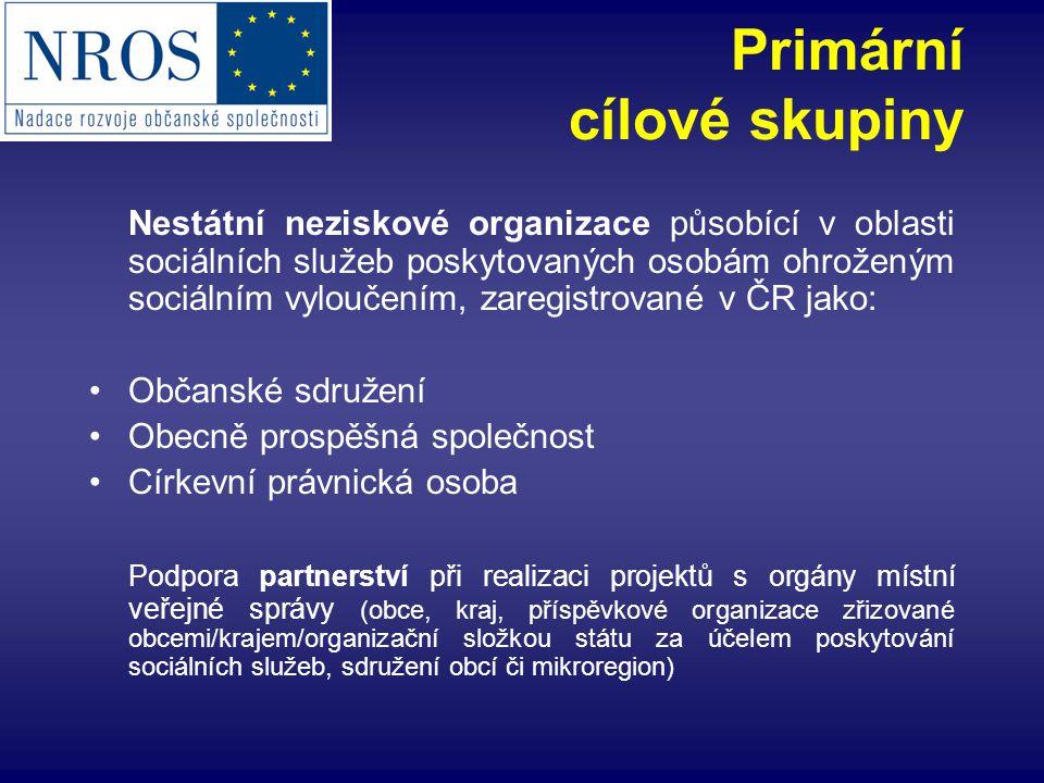 Strukturální fondy: www.strukturalni-fondy.cz Evropský sociální fond: www.esfcr.cz www.mpsv.cz Globální grant: www.nros.cz Užitečné odkazy