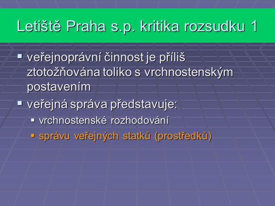 Letiště Praha s.p.
