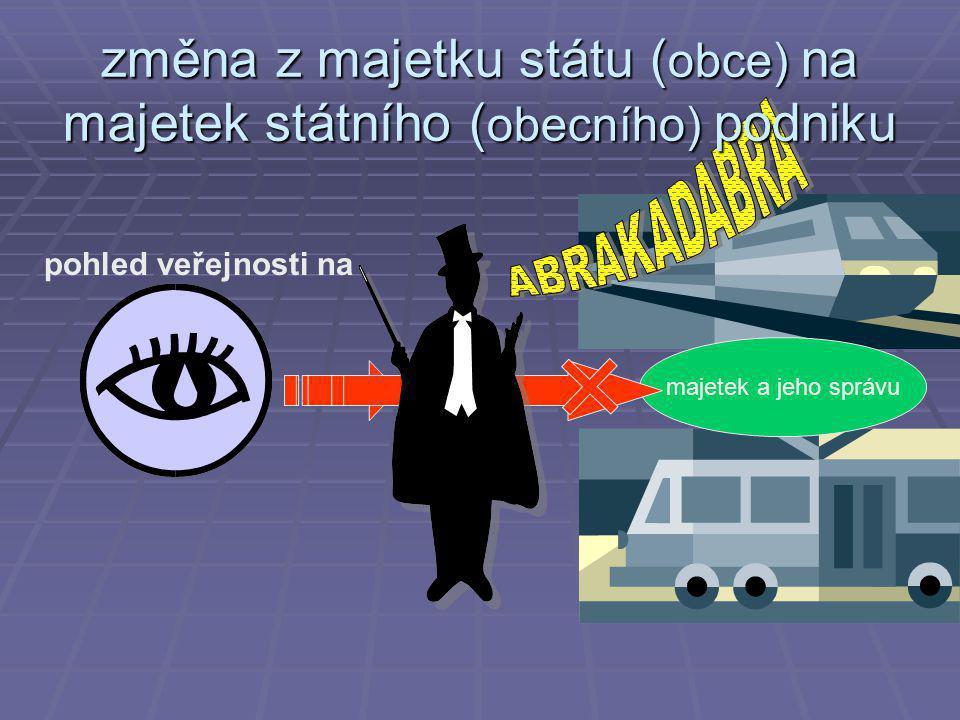 majetek a jeho správu pohled veřejnosti na změna z majetku státu ( obce) na majetek státního ( obecního) podniku