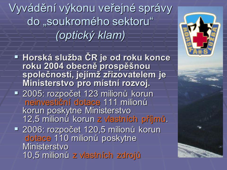 """Vyvádění výkonu veřejné správy do """"soukromého sektoru (optický klam)  Horská služba ČR je od roku konce roku 2004 obecně prospěšnou společností, jejímž zřizovatelem je Ministerstvo pro místní rozvoj."""