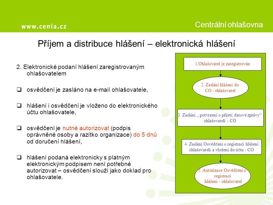 Příjem a distribuce hlášení – elektronická hlášení 2.