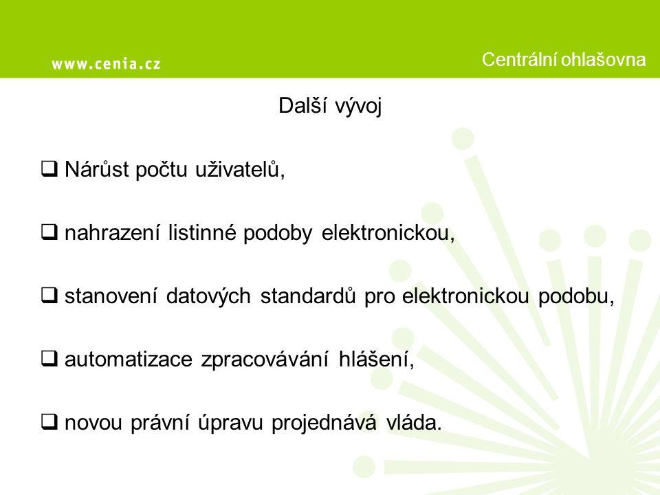 Kontakty a zdroje informací  www.centralniohlasovna.cz (pravidla komunikace, e-podatelna, přístup k účtům),  helpdesk: irz.info@cenia.cz,  tel.
