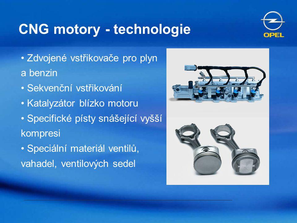 CNG motory - technologie Zdvojené vstřikovače pro plyn a benzin Sekvenční vstřikování Katalyzátor blízko motoru Specifické písty snášející vyšší kompr