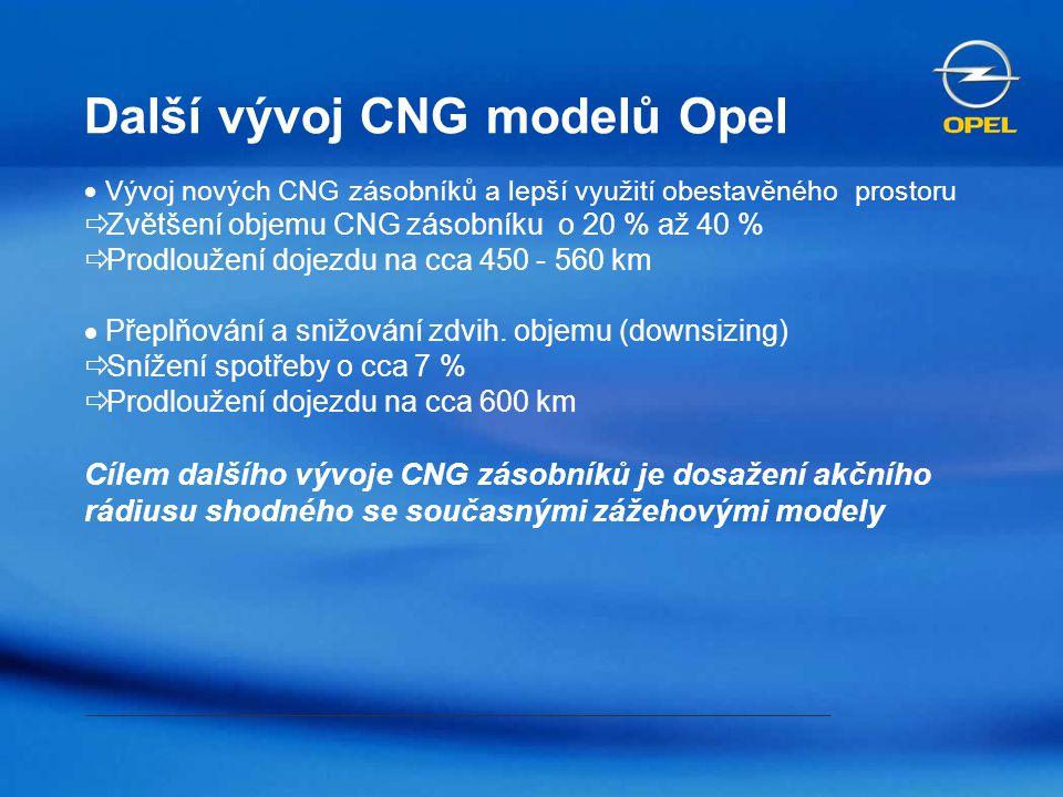 Další vývoj CNG modelů Opel  Vývoj nových CNG zásobníků a lepší využití obestavěného prostoru  Zvětšení objemu CNG zásobníku o 20 % až 40 %  Prodlo