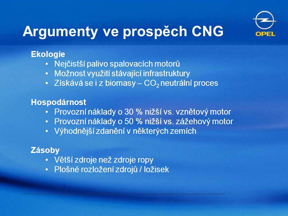 Výroba CNG modelů Opel Opel Special Vehicles GmbH (OSV) 100% dceřiná společnost Adam Opel GmbH Počet zaměstnanců: 300 Předmět podnikání: Úpravy a stavba automobilů