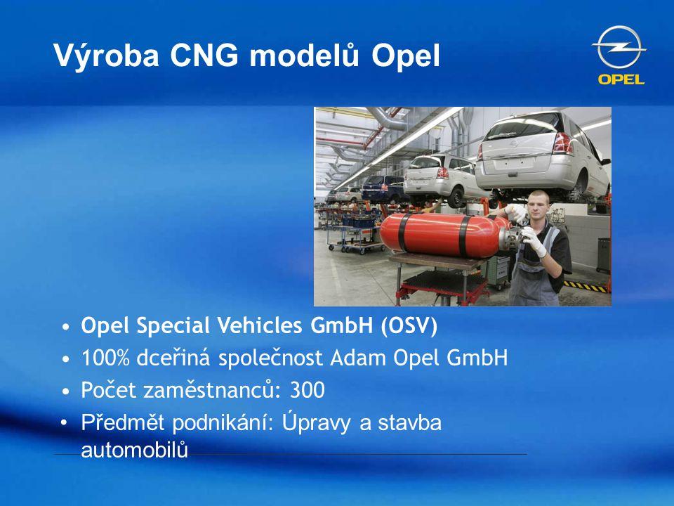 Výroba CNG modelů Opel Opel Special Vehicles GmbH (OSV) 100% dceřiná společnost Adam Opel GmbH Počet zaměstnanců: 300 Předmět podnikání: Úpravy a stav