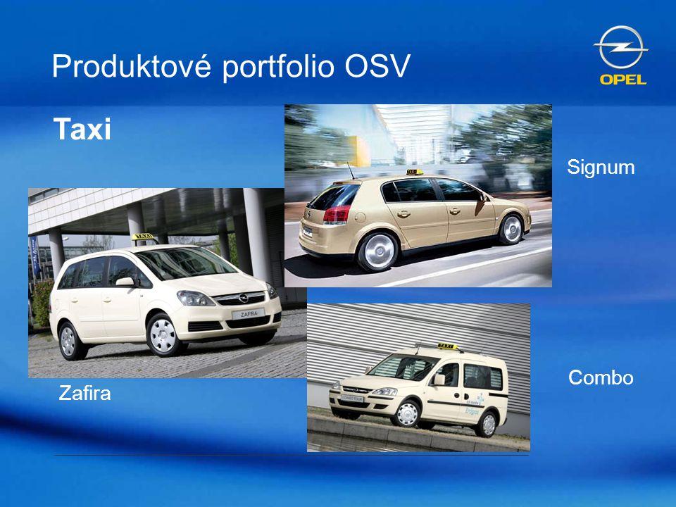 Produktové portfolio OSV ADAC Policie Hasiči