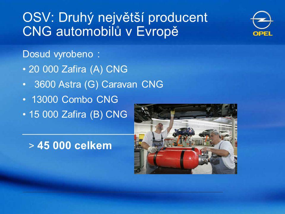 OSV: Druhý největší producent CNG automobilů v Evropě Dosud vyrobeno : 20 000 Zafira (A) CNG 3600 Astra (G) Caravan CNG 13000 Combo CNG 15 000 Zafira