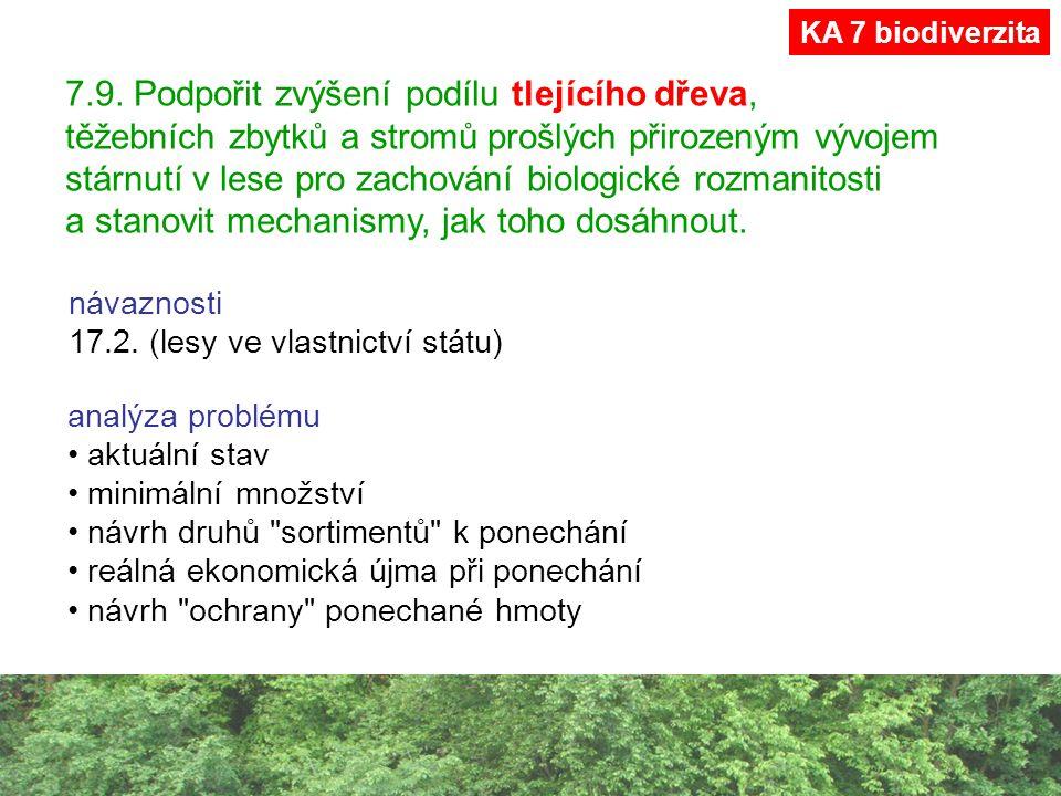 7.9. Podpořit zvýšení podílu tlejícího dřeva, těžebních zbytků a stromů prošlých přirozeným vývojem stárnutí v lese pro zachování biologické rozmanito