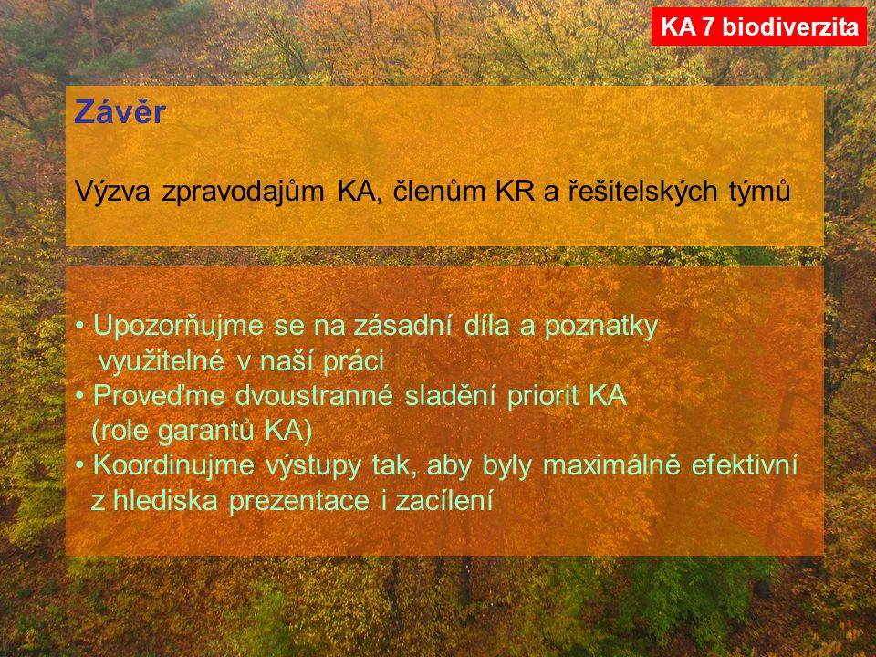 Závěr Výzva zpravodajům KA, členům KR a řešitelských týmů Upozorňujme se na zásadní díla a poznatky využitelné v naší práci Proveďme dvoustranné sladě