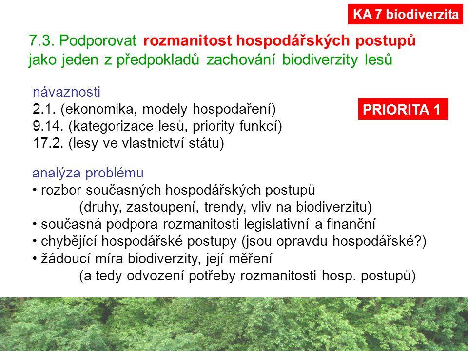 7.3. Podporovat rozmanitost hospodářských postupů jako jeden z předpokladů zachování biodiverzity lesů návaznosti 2.1. (ekonomika, modely hospodaření)