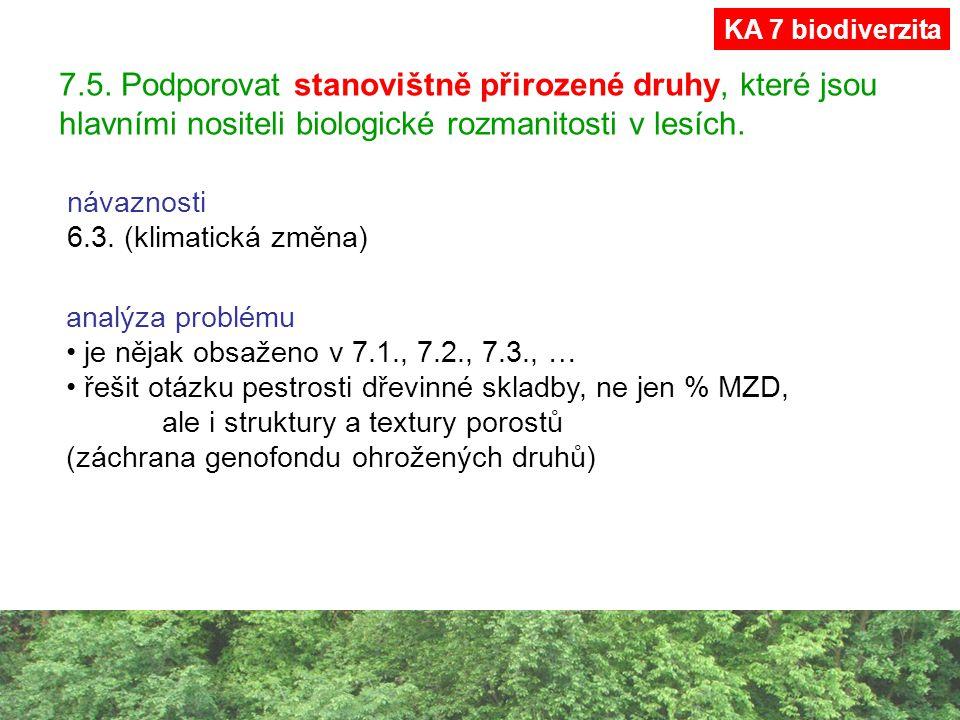 7.5. Podporovat stanovištně přirozené druhy, které jsou hlavními nositeli biologické rozmanitosti v lesích. návaznosti 6.3. (klimatická změna) analýza