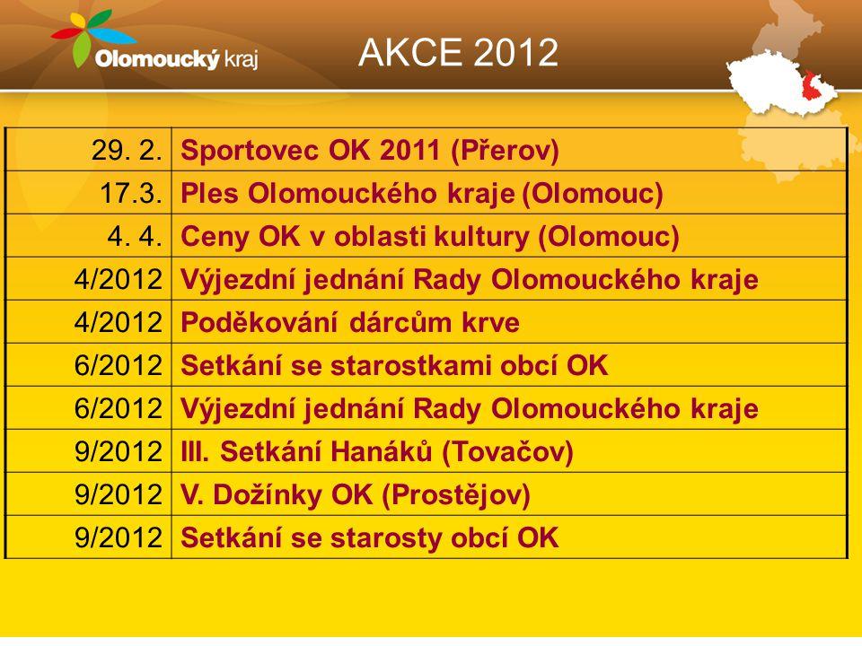 AKCE 2012 29. 2.Sportovec OK 2011 (Přerov) 17.3.Ples Olomouckého kraje (Olomouc) 4. Ceny OK v oblasti kultury (Olomouc) 4/2012Výjezdní jednání Rady Ol