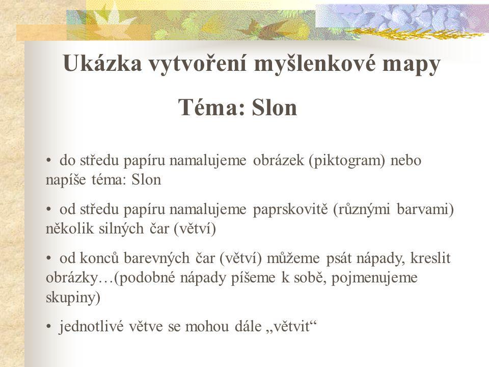 Ukázka vytvoření myšlenkové mapy Téma: Slon do středu papíru namalujeme obrázek (piktogram) nebo napíše téma: Slon od středu papíru namalujeme paprsko