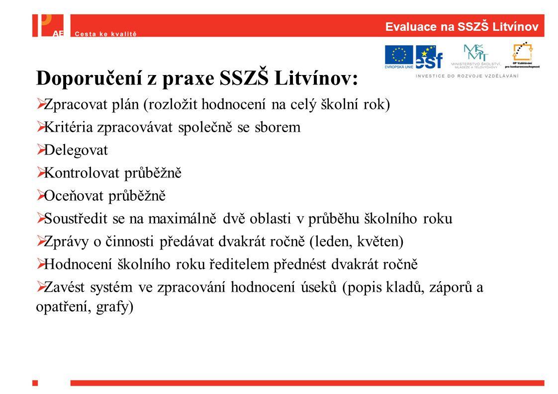 Evaluace na SSZŠ Litvínov Doporučení z praxe SSZŠ Litvínov:  Zpracovat plán (rozložit hodnocení na celý školní rok)  Kritéria zpracovávat společně s