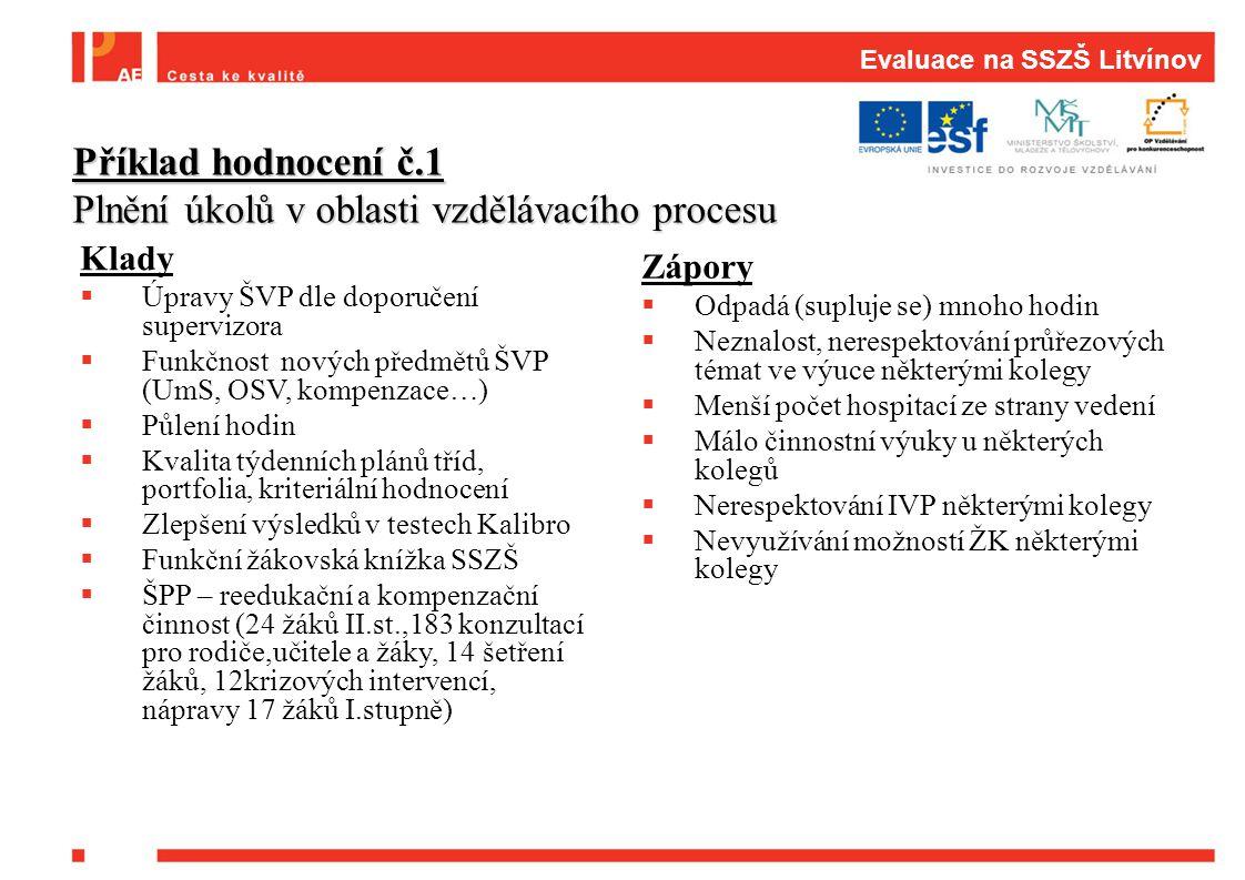 Evaluace na SSZŠ Litvínov Klady  Úpravy ŠVP dle doporučení supervizora  Funkčnost nových předmětů ŠVP (UmS, OSV, kompenzace…)  Půlení hodin  Kvalita týdenních plánů tříd, portfolia, kriteriální hodnocení  Zlepšení výsledků v testech Kalibro  Funkční žákovská knížka SSZŠ  ŠPP – reedukační a kompenzační činnost (24 žáků II.st.,183 konzultací pro rodiče,učitele a žáky, 14 šetření žáků, 12krizových intervencí, nápravy 17 žáků I.stupně) Zápory  Odpadá (supluje se) mnoho hodin  Neznalost, nerespektování průřezových témat ve výuce některými kolegy  Menší počet hospitací ze strany vedení  Málo činnostní výuky u některých kolegů  Nerespektování IVP některými kolegy  Nevyužívání možností ŽK některými kolegy Plnění úkolů v oblasti vzdělávacího procesu Příklad hodnocení č.1 Plnění úkolů v oblasti vzdělávacího procesu
