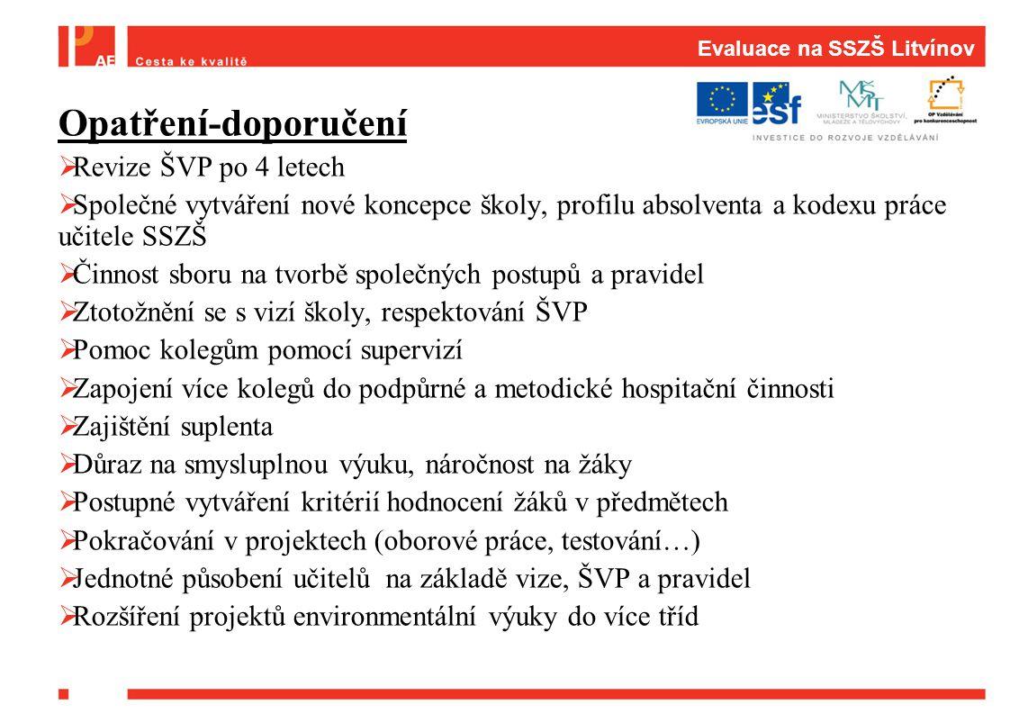 Evaluace na SSZŠ Litvínov Opatření-doporučení  Revize ŠVP po 4 letech  Společné vytváření nové koncepce školy, profilu absolventa a kodexu práce uči