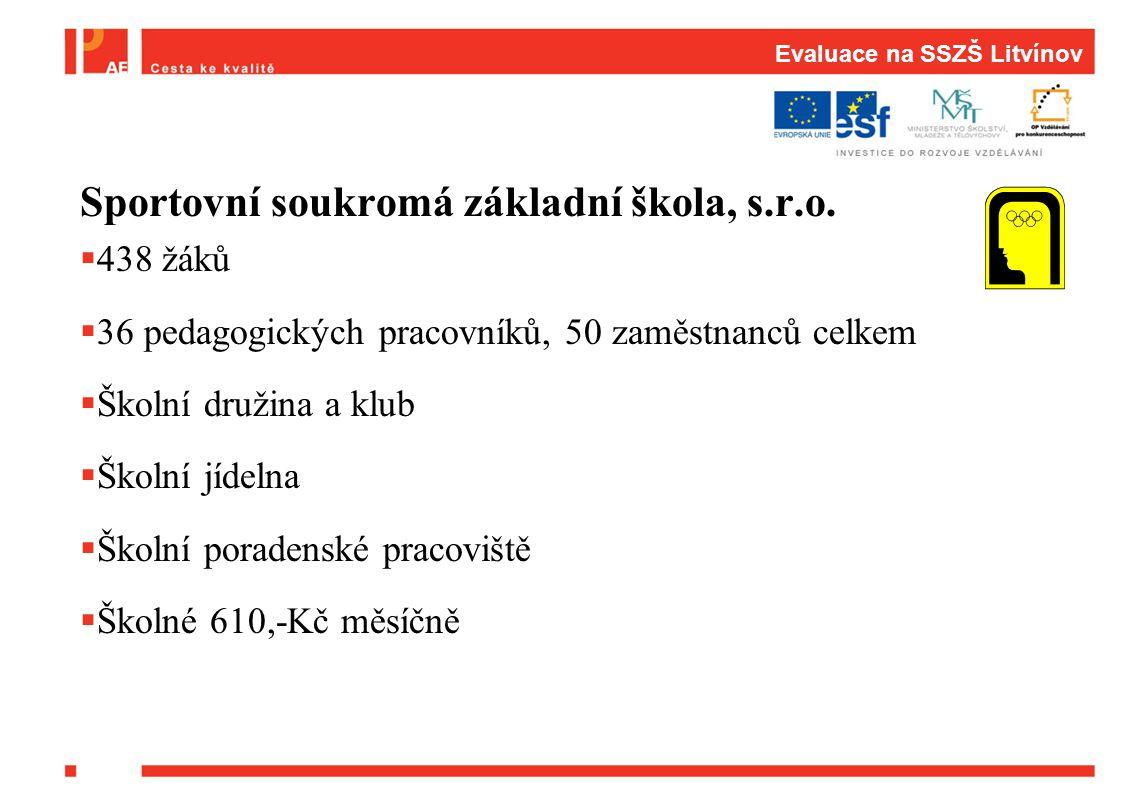 Evaluace na SSZŠ Litvínov Sportovní soukromá základní škola, s.r.o.  438 žáků  36 pedagogických pracovníků, 50 zaměstnanců celkem  Školní družina a
