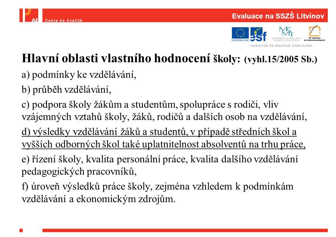 Evaluace na SSZŠ Litvínov Hlavní oblasti vlastního hodnocení školy: (vyhl.15/2005 Sb.) a) podmínky ke vzdělávání, b) průběh vzdělávání, c) podpora ško