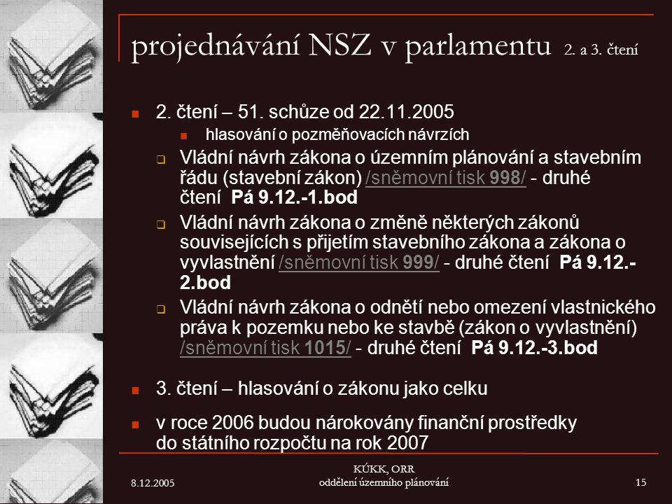 8.12.2005 KÚKK, ORR oddělení územního plánování15 projednávání NSZ v parlamentu 2. a 3. čtení 2. čtení – 51. schůze od 22.11.2005 hlasování o pozměňov