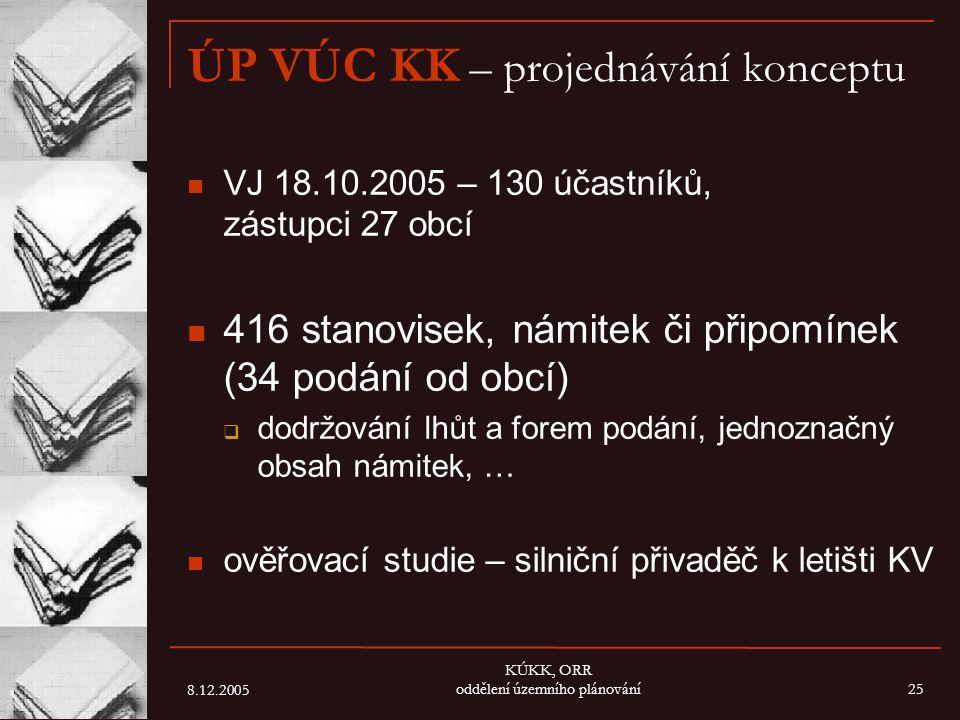 8.12.2005 KÚKK, ORR oddělení územního plánování25 ÚP VÚC KK – projednávání konceptu VJ 18.10.2005 – 130 účastníků, zástupci 27 obcí 416 stanovisek, ná