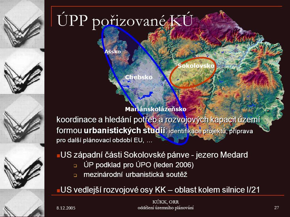8.12.2005 KÚKK, ORR oddělení územního plánování27 ÚPP pořizované KÚ Ašsko Chebsko Mariánskolázeňsko Sokolovsko koordinace a hledání potřeb a rozvojový