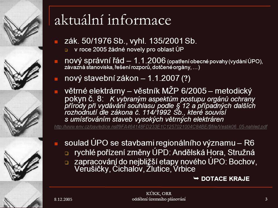 8.12.2005 KÚKK, ORR oddělení územního plánování3 aktuální informace zák. 50/1976 Sb., vyhl. 135/2001 Sb.  v roce 2005 žádné novely pro oblast ÚP nový