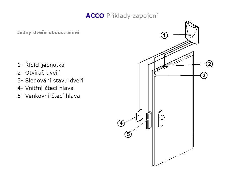 ACCO Příklady zapojení Jedny dveře oboustranně 1- Řídící jednotka 2- Otvírač dveří 3- Sledování stavu dveří 4- Vnitřní čtecí hlava 5- Venkovní čtecí h