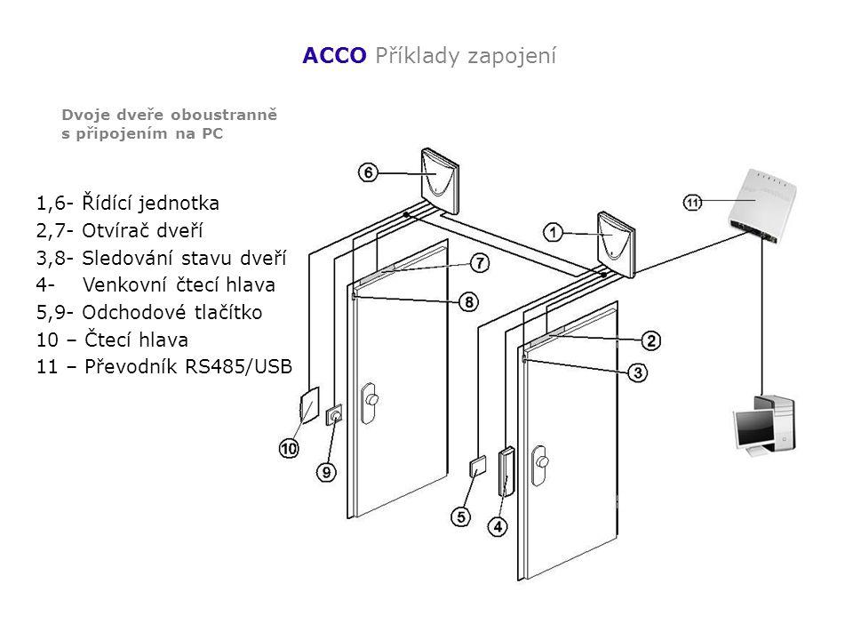 ACCO Příklady zapojení Dvoje dveře oboustranně s připojením na PC 1,6- Řídící jednotka 2,7- Otvírač dveří 3,8- Sledování stavu dveří 4- Venkovní čtecí