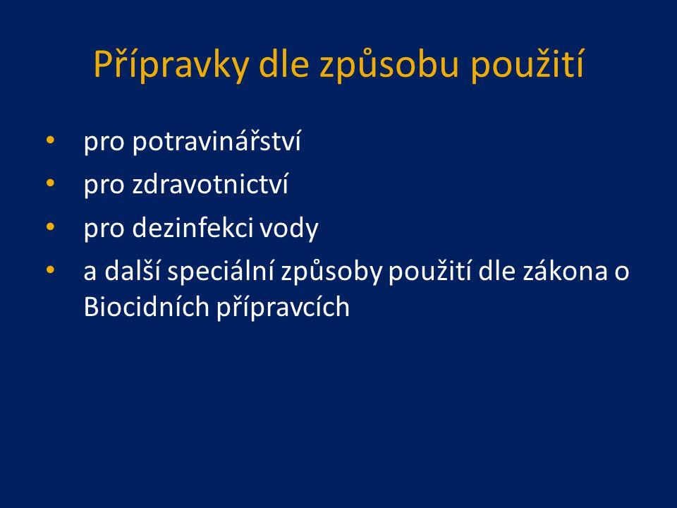 Všechny přípravky v EU musí být registrovány na MZV.