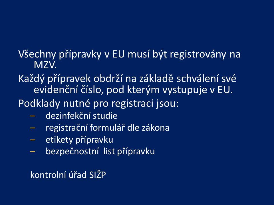 Všechny přípravky v EU musí být registrovány na MZV. Každý přípravek obdrží na základě schválení své evidenční číslo, pod kterým vystupuje v EU. Podkl