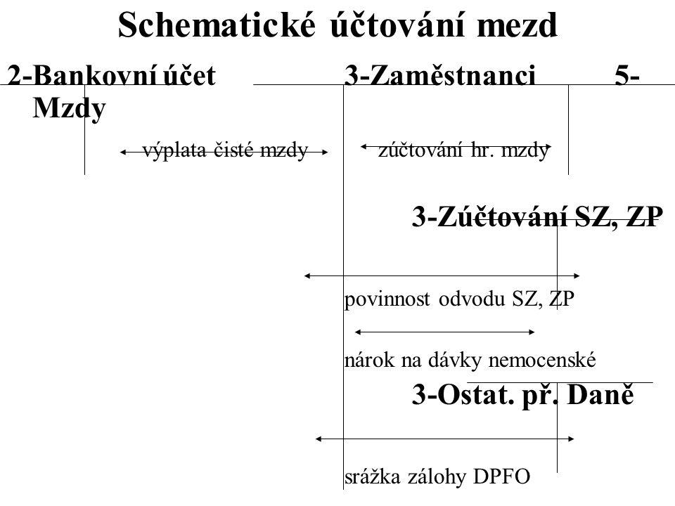 Schematické účtování mezd 2-Bankovní účet3-Zaměstnanci 5- Mzdy výplata čisté mzdy zúčtování hr. mzdy 3-Zúčtování SZ, ZP povinnost odvodu SZ, ZP nárok