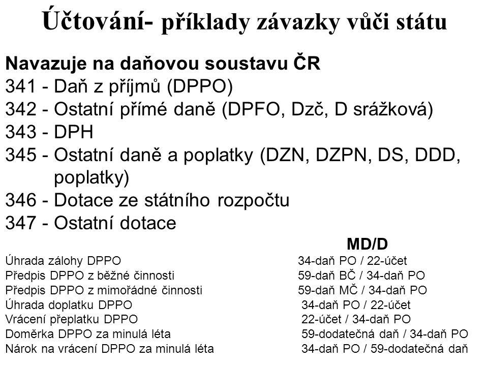 Účtování- příklady závazky vůči státu Navazuje na daňovou soustavu ČR 341 - Daň z příjmů (DPPO) 342 - Ostatní přímé daně (DPFO, Dzč, D srážková) 343 -