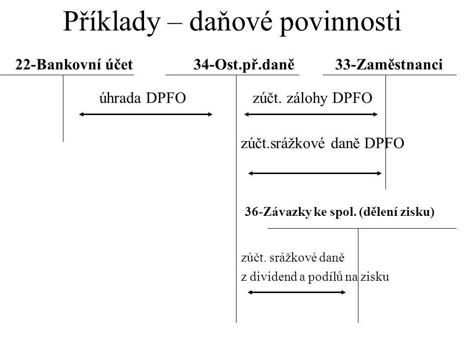 Příklady – daňové povinnosti 22-Bankovní účet34-Ost.př.daně33-Zaměstnanci úhrada DPFO zúčt. zálohy DPFO zúčt.srážkové daně DPFO 36-Závazky ke spol. (d