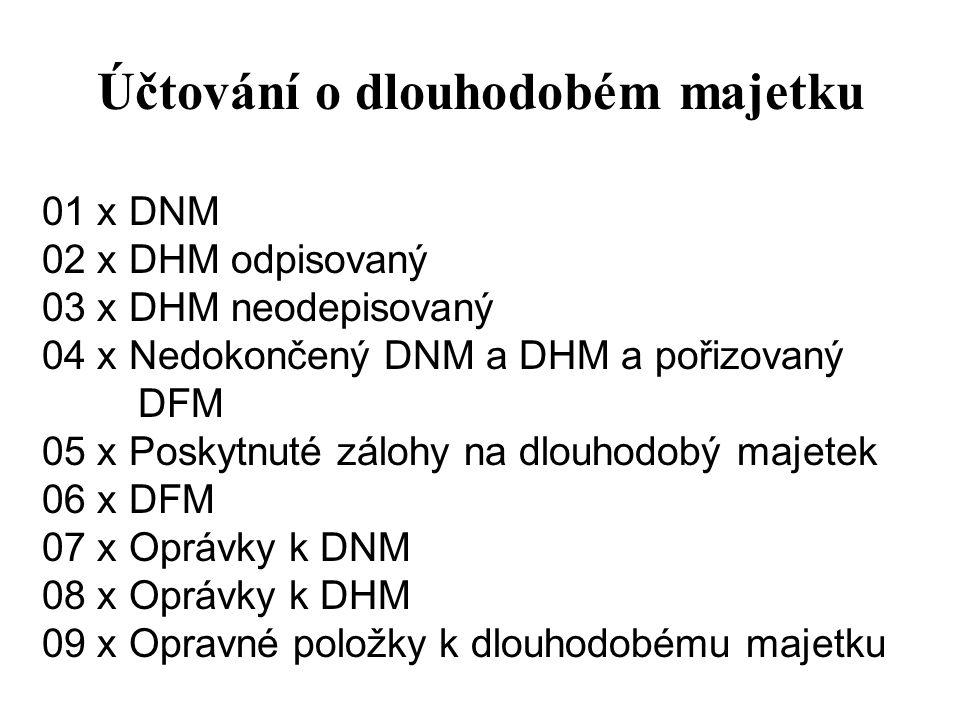 Účtování o dlouhodobém majetku 01 x DNM 02 x DHM odpisovaný 03 x DHM neodepisovaný 04 x Nedokončený DNM a DHM a pořizovaný DFM 05 x Poskytnuté zálohy